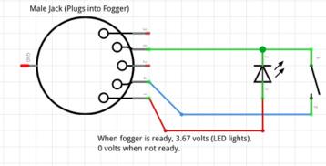 Fog machine remote wiring diagram electrical work wiring diagram fog chauvet 5 pin timer wiring rh halloweenforum com stove wiring diagram fog machine repair swarovskicordoba Image collections