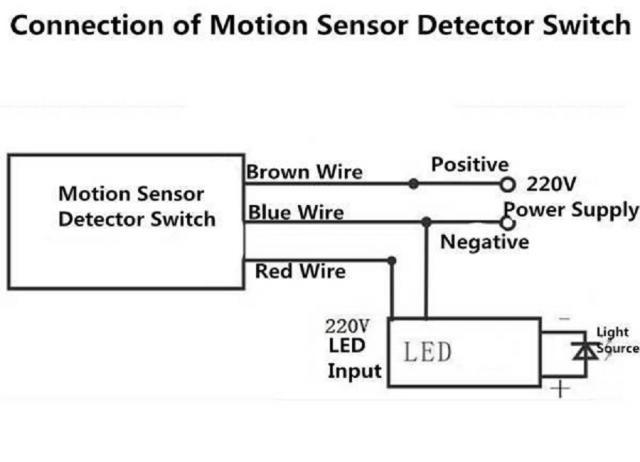 Motion Detector Motion Sensor Light Wiring Diagram