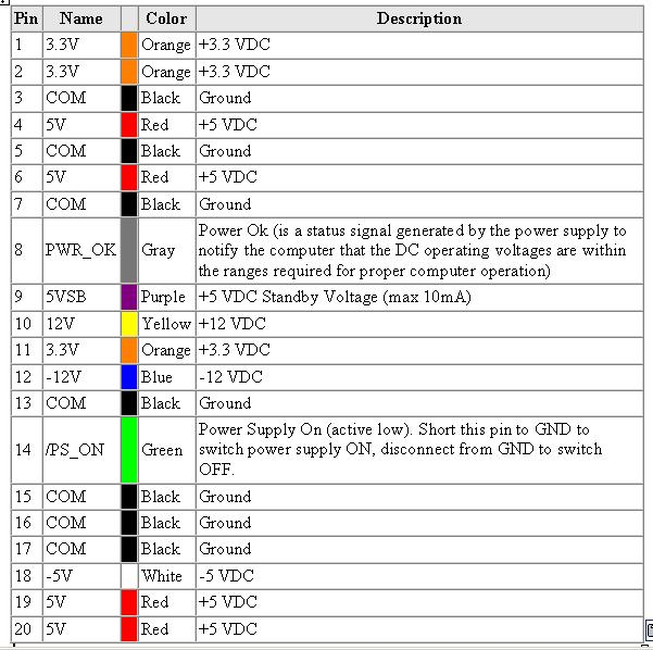 Xlr wiring color code wiring solutions electrical wiring color codes usa solutions cheapraybanclubmaster Choice Image