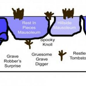 Here's my little layout for the Spooky Town display.  Gotta buy four more pieces!